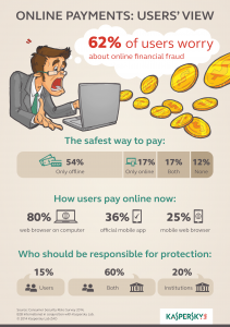 Online_payments_hr_infographic